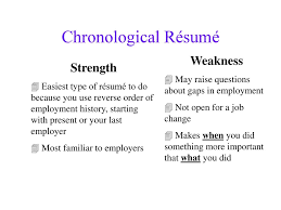 Creative Résumé Techniques For Marketing Your Skills - Ppt ... How To Conduct An Effective Job Interview Question What Are Your Strengths And Weaknses List Of For Rumes Cover Letters Interviews 10 Technician Skills Resume Payment Format Essay Writing In A Town This Size Personal Strength Resume To Create For Examples Are The Best Ways Respond Questions Regarding 125 Common Questions Answers With Tips Creative Elementary Teacher Samples Students And Proposal Sample