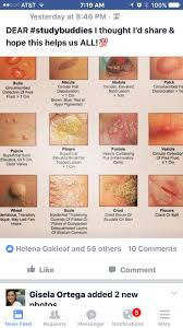 Christmas Tree Rash Pityriasis Rosea Treatment by 21 Best Dermatology Images On Pinterest Nclex Medical Students