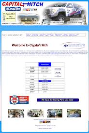 100 Truck Accessories Tallahassee Capital Hitch Competitors Revenue And Employees Owler Company Profile