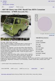Craigslist Cars Trucks By Owner | Tokeklabouy.org