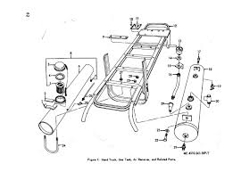 Figure 7. Hand Truck, Gas Tank, Air Receiver, And Related Parts Irton Steel Hand Truck 600lb Capacity Northern Tool Sydney Trolleys Accsories Folding Used Land Rover Freelander Car Parts For Sale Page 29 Gallery Of Steam Canoe Ocadu 13 3 Pair Tillman Large Cottonpolyester Gloves Pn 1532l Replacement Trucks For Cassidy Tricker Industrial Sales Magliner Wheels Tires Engines The Home Different Types Convertible Bumpmaker Intertional Navistar 4200 4300 And 4400 Am I20p Jungheinrich Ag Pdf Catalogue Technical