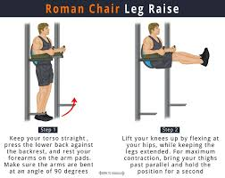 roman chair leg raise exercise how to do muscles worked benefits