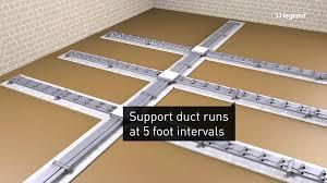 floor design wiremold legrand walker floor boxes