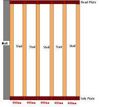 build a stud partition wall diy building