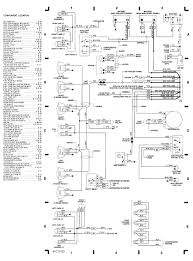 1991 Chevy Truck Wiring Diagram Inspirational Delighted 1991 Chevy ... Bushwacker Cut Out Style Fender Flares 731991 Chevy Suburban 1969 Chevrolet Truck Wiring Diagram Database 1991 Elegant How To Install Replace Is Barn Find Ck 1500 Z71 With 35k Miles Worth Silverado Gmc Sierra 881992 Instrument 91 Truckdomeus Old Photos Collection All Makes Trucks Photo Gallery Autoblog My First Truck Shortbed Nice Youtube Custom Interior Leather