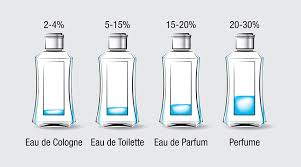 what are the differences between edp and edt in perfume style