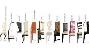 Medium Size Of Types Dining Room Chairs Furniture Styles Guide House Home Regarding Chair Plans