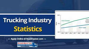 100 Ait Trucking Industry Statistics Roadmaster Drivers School