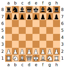 Chess Is Played On A Chessboard Square Board Divided Into 64 Squares Eight By Of Alternating Color Which Similar To That Used In Draughts