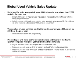 Ryder System, Inc. 2017 Q4 - Results - Earnings Call Slides - Ryder ... Ridge Ryder By Evakool Platinum Fridge Freezer 60 Litre 2003 Chevrolet C4500 Flatbed Truck Item Db4066 Sold Aug 2011 Isuzu Npr Hd Des Moines Wa 5004124521 Wkhorse Fxible Truck Leasing Solutions Commercial Semi Competitors Revenue And Employees Owler Company Profile Best Used Trucks Of Pa Inc Teslas Electric Gets Orders From Walmart Jb Hunt System 2018 Q2 Results Earnings Call Slides 86 Reviews Complaints Pissed Consumer
