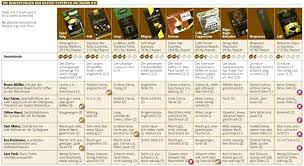 Nespresso Capsules Bed Bath And Beyond Where To Buy Singapore