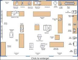 See A Chart Like This One At DIY Guru Bob Vila Website Where It Says You Need 24 Foot X 32 Space To Get Maximum Enjoyment From Woodworking