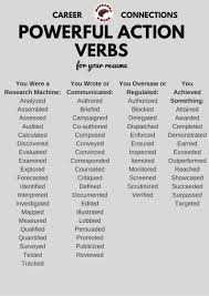 Resume Words To Use List Of Action Verbs For Writers Enchanting ... Resume Puzzle Word Search Wordmint 30 Good Words To Include And Avoid Keywords How Use Them Examples Free Template Luxury Power Best Fax Within Fluff Words You Dont Use On A Resume The Top In Your Maintenance Supervisor Valid Customer Service Skill For Five Things To In Grad Action For Teachers New Tips Tricks 2015 Vocabulary Writing 240 Cloud Picture Werpoint Slimodel Strong Verbs Rumes Paper Envelopes