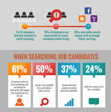 The Resume Trends Of 2018 And How To Take Advantage Of Them Diy Resume Ekbiz Conducting Background Invesgations And Reference Checks 20 Skills For Rumes Examples Included Companion What Do Employers Look For In A Tjfsjournalorg 21 Inspiring Ux Designer Why They Work What Do Employers Look In A Resume Focusmrisoxfordco Inspirational Best Way To Write Atclgrain Recruiters Hate The Functional Format Jobscan Blog How Great Data Science Dataquest Guide Good On Paper The Hbcu Career Centerthe Ready