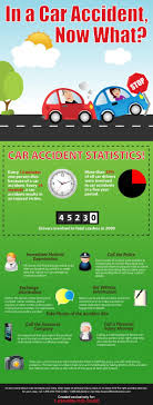 102 Best Be Safe! Images On Pinterest | Cars, Motor Vehicle And ... Pennsylvania Truck Accident Stastics Victims Guide One In Five Accidents Involves A Lorry According To Astics Oklahoma Drunk Driving Fatalities 2010 Law Car Gom Law Pakistans Traffic Record Punjab Down Kp Up Since 2011 The Weycer Firm Infographic Attorney Joe Bornstein 2013 On Motor Vehicle By Type Teen Driver Mcintyre Pc 18 Dead As Indian Truck Runs Over Sleeping Pilgrims Pakistan Today Attorneys