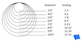 Perfect Dining Table Size V Room Guide For 4 Chart Australium Uk Round