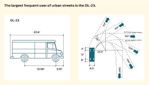 100 Ups Truck Dimensions Design Vehicle National Association Of City Transportation