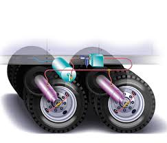Automatic Tire Inflation Systems & Tire Parts | PSI Tire Maintenance And Avoiding Blowout Felling Trailers 0200psi Lcd Digital Tyre Air Pssure Gauge Meter Car Suv Pin By Weiling Chen On Pinterest 2018 Whosale Inflator With Black Auto Motorcycle Auto Truck Tyre Tire Air Inflator Dial Pssure Meter Gauge Lafarge Tarmac Automatic Inflation System Atis Youtube 1080p Tiretek Truckpro 160 Psi 2395 Resetting The Monitoring Your Gmc Truck Webetop Heavy Duty Rv Cars Balancing Importance Mullins Tyres 060 Psi Right Angle Chuck