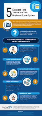 5 Signs It's Time To Replace Your Business Phone System Wifi Wireless Ata Gateway Gt202 Voip Phone Adapter Is Mobile Really The Next Best Thing Whichvoipcoza Echo And Soft Pbx Systems Moving To 10 Things You Need Know Before Ditching 3 Reasons Small Businses Like Phones Karen Urrutia Ooma Telo 2 Phone System White Oomatelowht Bh Photo Howto Setting Up Your Panasonic Or Digital Amazoncom Cisco Spa514g Ip Port Switch Poe Computers Fixing Voip Call Quality Problems Ztelco Voice 5 Signs Its Time Replace Business Truecaller Adds Support For Making Calls Windows Central