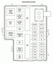 100 2003 Dodge Truck 03 Fuse Box Wiring Diagram
