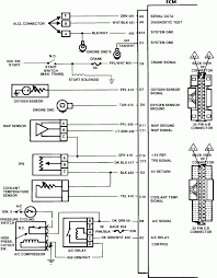86 Chevy Truck Wiring Harness - Wiring Diagrams Tail Light Issues Solved 72 Chevy Truck Youtube 67 C10 Wiring Harness Diagram Car 86 Silverado Wiring Harness Truck Headlights Not Working 1970 1936 On Clarion Vz401 Wire 20 5 The Abbey Diaries 49 And Dashboard 2005 At Silverado Hbphelpme Data Halavistame Complete Kit 01966 1976 My Diagram