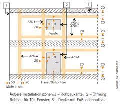 grundlagen elektroinstallation