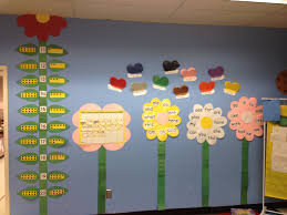 Krogers Kindergarten Focus Walls