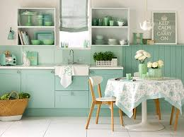 Turquoise Kitchen Decor With Plate Sets