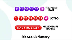 Halloween Millionaire Raffle Results by Lottery Ticket Charities Set To Lose Millions As Punters Quit