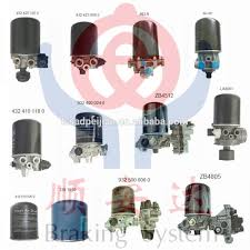 Truck Air Dryer Filter/cartridge/air Processing Unit/multi Circuit ... Air Dryer Filter For Volvo Truck Parts 43241002 Oemno43241202 Bendix Ad4 Diagnostic Information And Procedures Dryermoisture Ejector Jual Hino Lohan Engkel Di Lapak Asia Motor Sgt Zachary Khordi Attaches A Medium Tactical Vehicle Replacement Trucks Sale La8047ii37412 Iveco Oemnola8047ii37412 Xiongda Auto Ad9 Trailer Buy Daf Cf Xf Complete Cartridge Knorrbremse La8645 Daftruckcf75xf95genuinenewairdryercartridge1821580 Solenoid Coil Wabco 4422032631 For Ecas