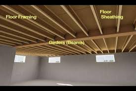 Floor Joists Are Held In Place Where They Bear On The Exterior Wall By A Band Joist Or Rimboard