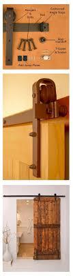 door Attic Access Door Wonderful Plumbing Access Door Access