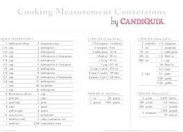 Table Measurement Chart Standard Dimensions Average Kitchen