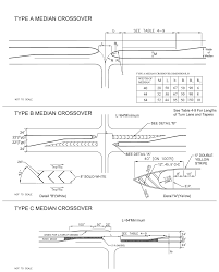 4-A DESIGN FOR TRUCKS Turning Circle Calculator Truckscience Steering And Alignment Ppt Download 28 Images Of Semitrailer Radius Template Tonibestcom Knorr Bremse Tebs Semi Trailer Truck Axle Download Dimeions Of A Jackochikatana Pickup Infovianet Appendix C Performance Analysis Specific Design November 2015 Dot Csa Insights Success Ahead