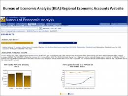 Bea National Economic Accounts Bureau Of Where Can I Find That Esa Shows How To Use Its Agencies Local And