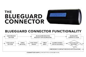 100+ [ How To Design Home Network ] | How To Design A Brochure ... Home Wireless Network Design How To Outdoor Security Systems Secure Cool Create Cctv Diagram Awesome Best Gallery Decorating Ideas Wiring Efcaviationcom Ap83l 18791 Layout Quickly Professional Emejing Interior