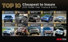 100 Top 10 Trucks Cheapest To Insure 2012 Model Year And SUVs Motor Trend