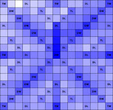 Scrabble Tile Values Wiki by 2 Answers Which Square Is Used The Least In Scrabble