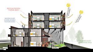 100 Zeroenergy Design Arch2OBoys Hostel BlockZero Energy Lab19 Arch2Ocom
