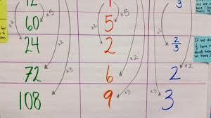 Grade 7 Unit 2 Practice Problems Open Up Resources