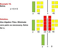 virtual algebra tiles for ipad