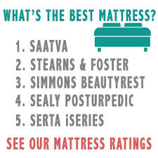 Luxury Mattress Ratings and parisons