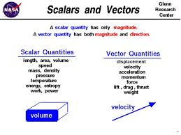 A Word Slide Defining Vectors And Scalars