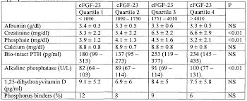 pth normal range uk pth normal range uk 28 images patent us7893021 parathyroid