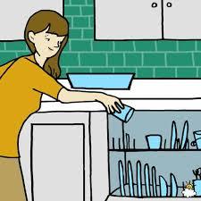 Dishwasher Clipart Dish Cabinet Ways Washing Dishes Banner Stock