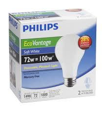 100 watt light bulbs disappearing despite congress efforts to