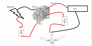 ceiling fan making humming noise at lower speed when on ups