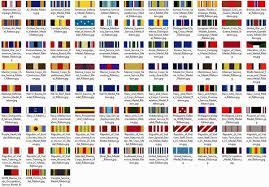 Us Army Decorations Order Precedence Home Decor 2017