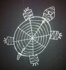 Simple Shell 2D Turtle Wall Hanger All American Wire Works
