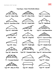 Free Access Barn Style Roof Trusses Plans | Shedbra Treated Wood Sheds Liberty Storage Solutions Exterior Gambrel Roof Style For Pretty Ganecovillage How To Convert Existing Truss Flat Ceiling Vaulted We Love A Horse Barn Zehr Building Llc Steel Buildings For Sale Ameribuilt Structures Shed Plans 12x16 And Prefab A Barnshed From Scratch On Vimeo Art Desk With And Stool With House Roofing Pinterest Metal Pole Barns 20 X 30 Pole System Classic American Diy Designs Medeek Design Inc Gallery